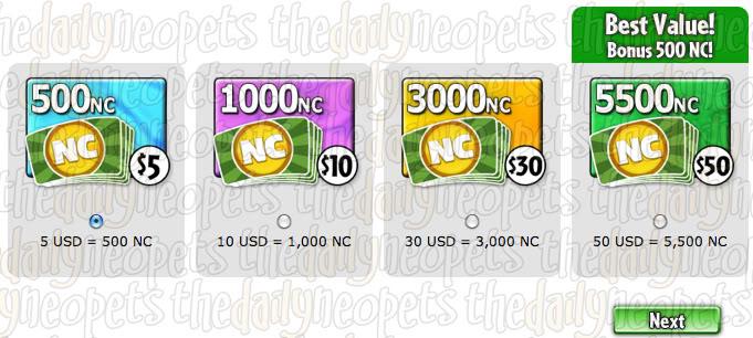 Neocash card redemption prizes