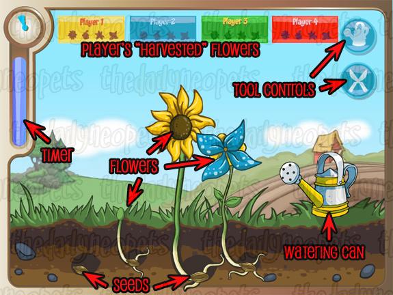 Feed and Grow: Fish Simulator - online game | GameFlare.com